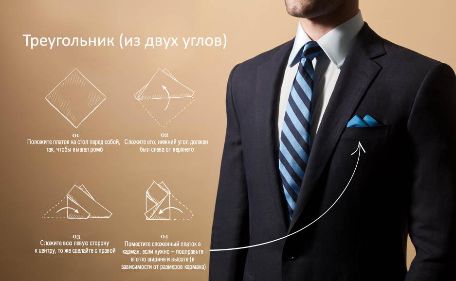 Фото - платок в форме двойного треугольника